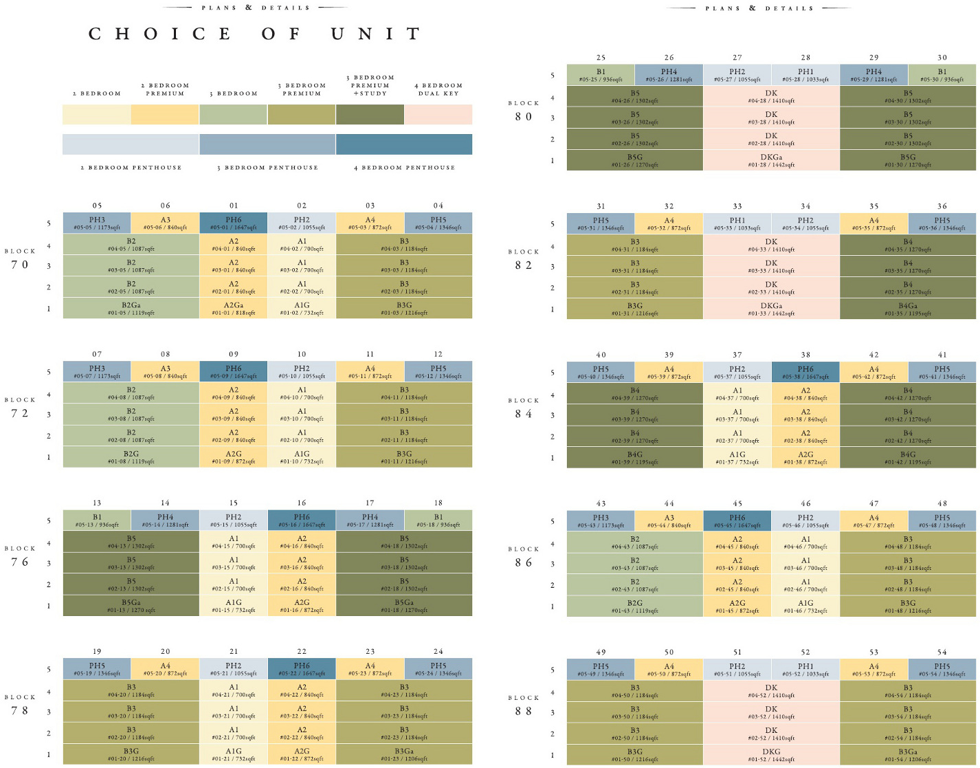 Seventy St Patricks Floor Plans :: Unit Types